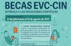 Imagen sobre Becas EVC-CIN 2017: listados con resultados definitivos
