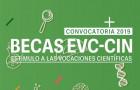 Imagen sobre Becas EVC-CIN – Convocatoria 2019